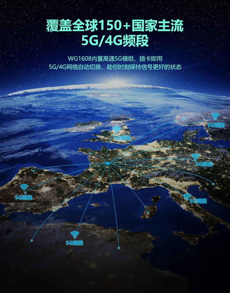 RDT-WG1608千兆无线5G路由器